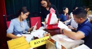 Quy trình mua sắm trực tiếp theo quy định pháp luật hiện hành